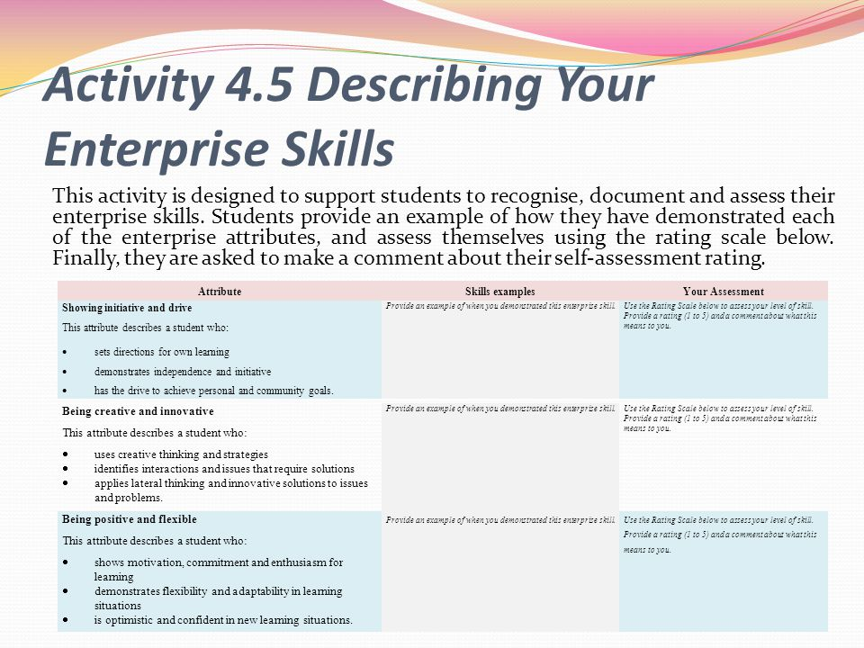 Activity 4.5 Describing Your Enterprise Skills