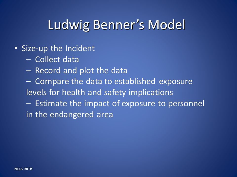 Ludwig Benner's Model Size-up the Incident Collect data