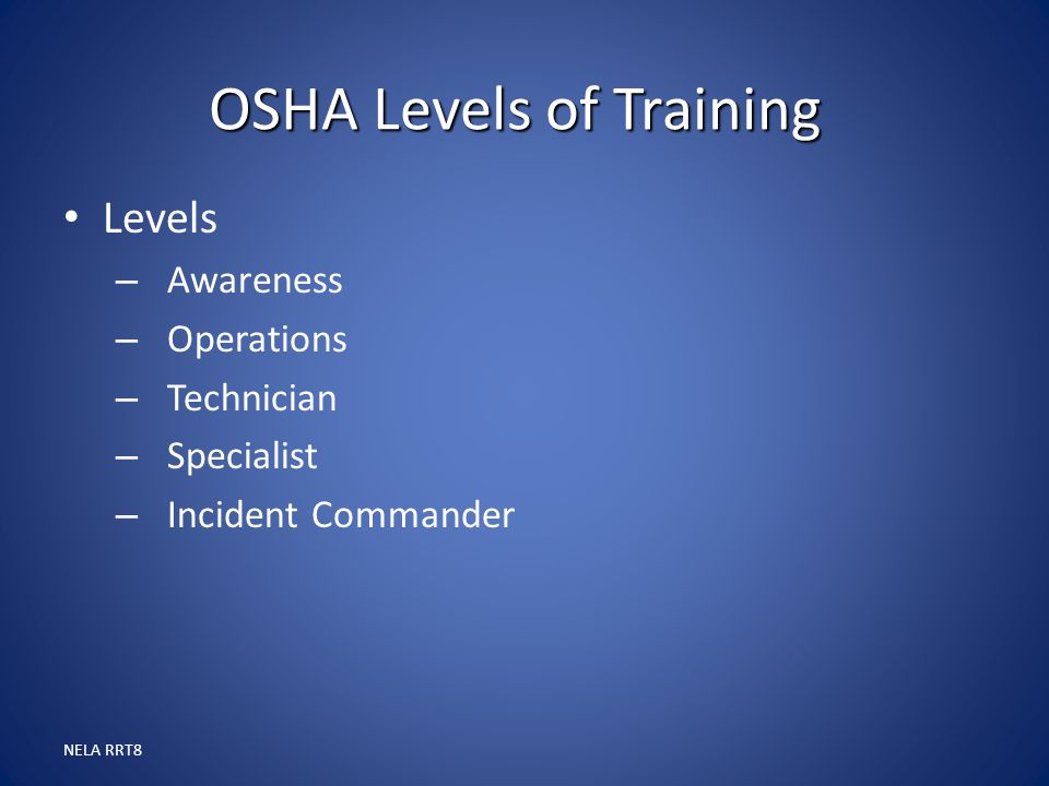OSHA Levels of Training