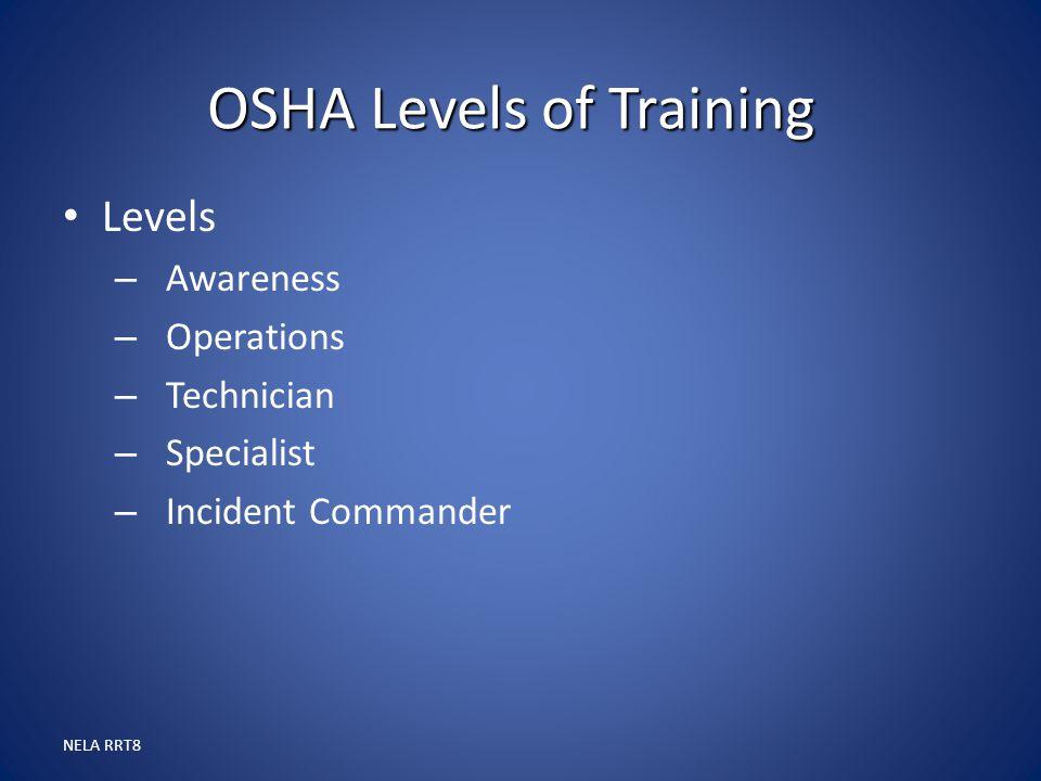 OSHA Levels of Training