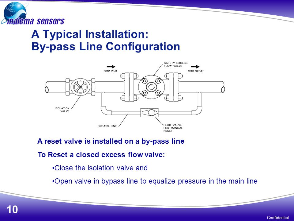 A Typical Installation: By-pass Line Configuration