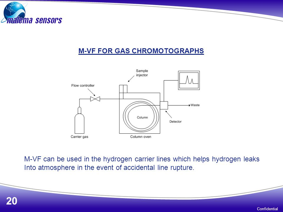 M-VF FOR GAS CHROMOTOGRAPHS