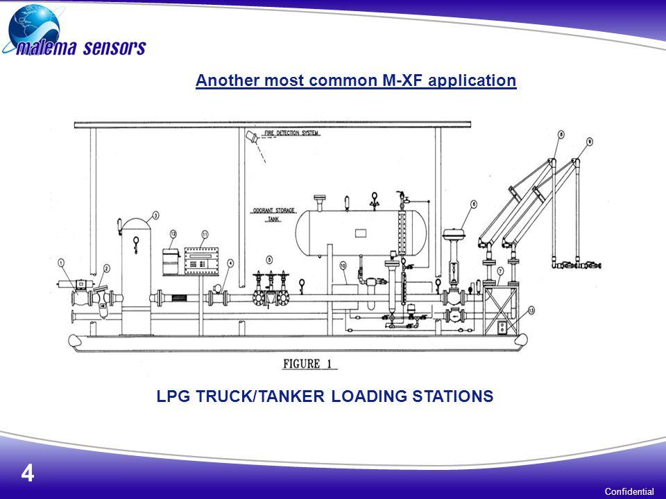 LPG TRUCK/TANKER LOADING STATIONS