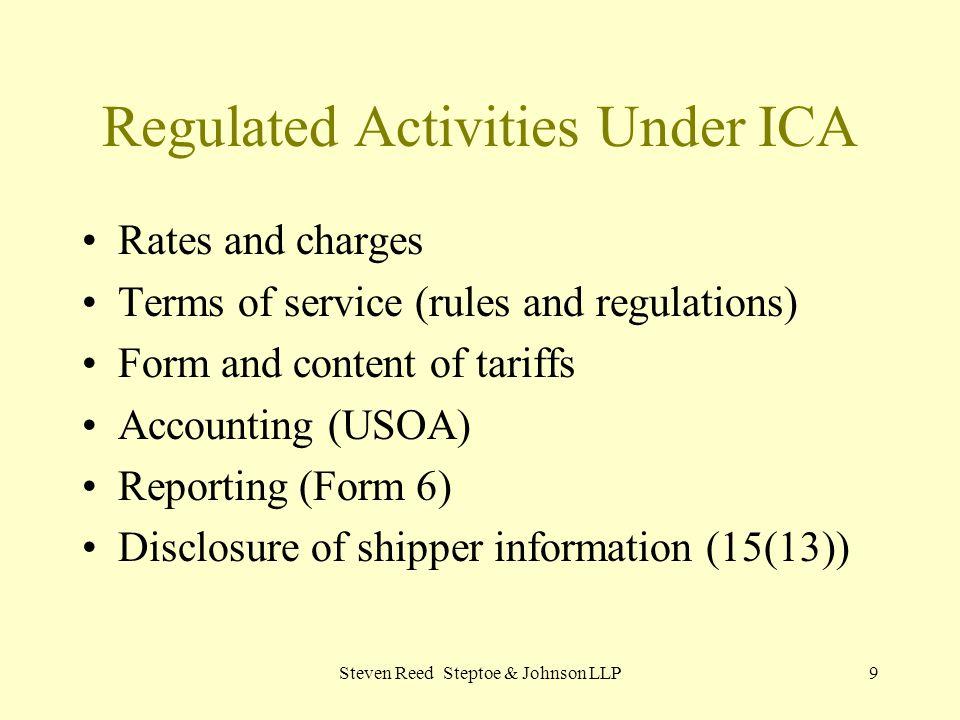 Regulated Activities Under ICA