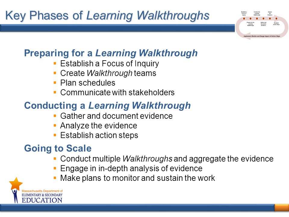 Key Phases of Learning Walkthroughs