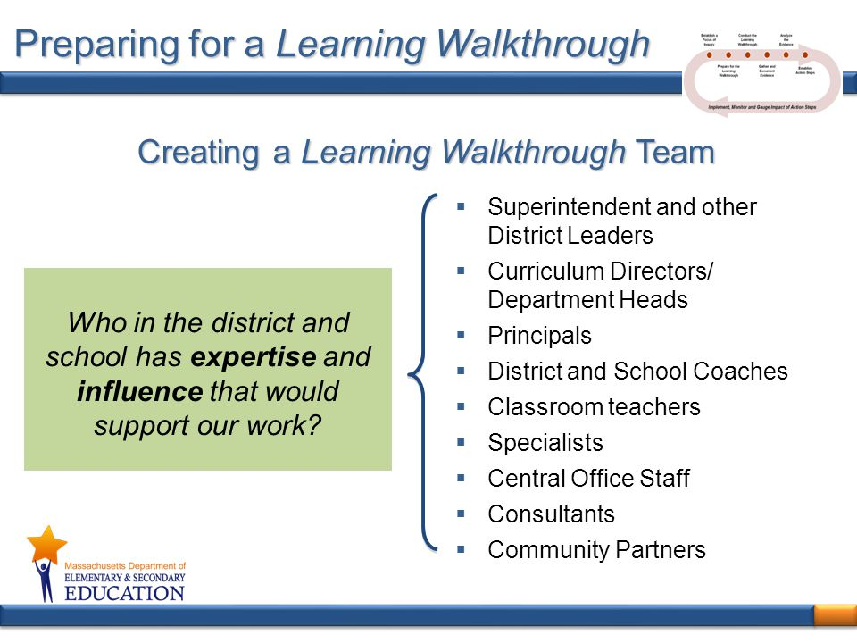 Creating a Learning Walkthrough Team