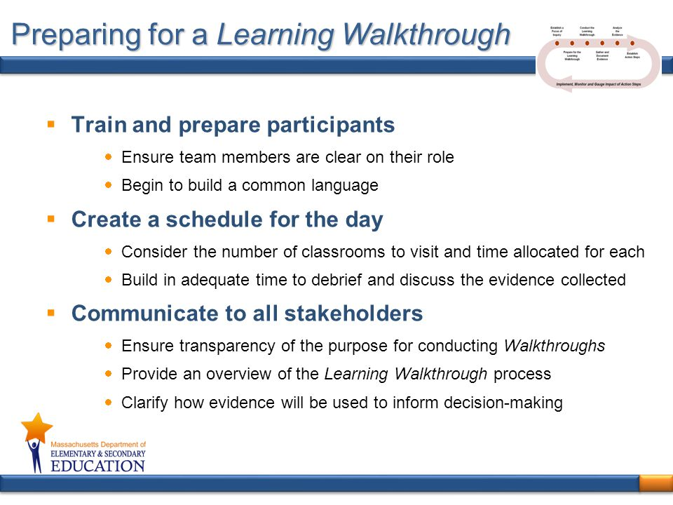 Preparing for a Learning Walkthrough