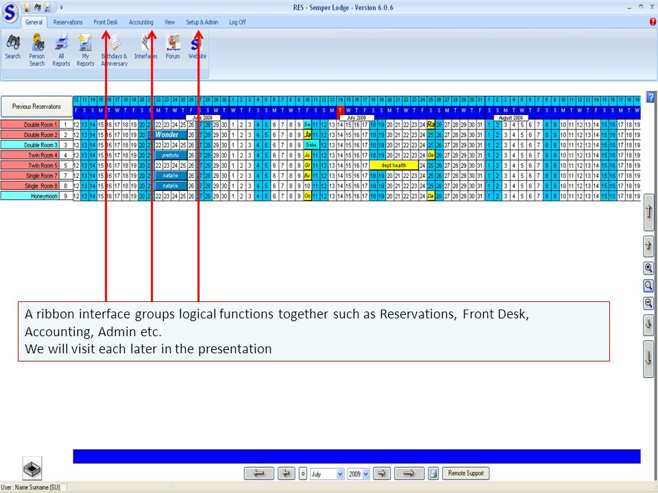 A ribbon interface groups logical functions together such as Reservations, Front Desk, Accounting, Admin etc.