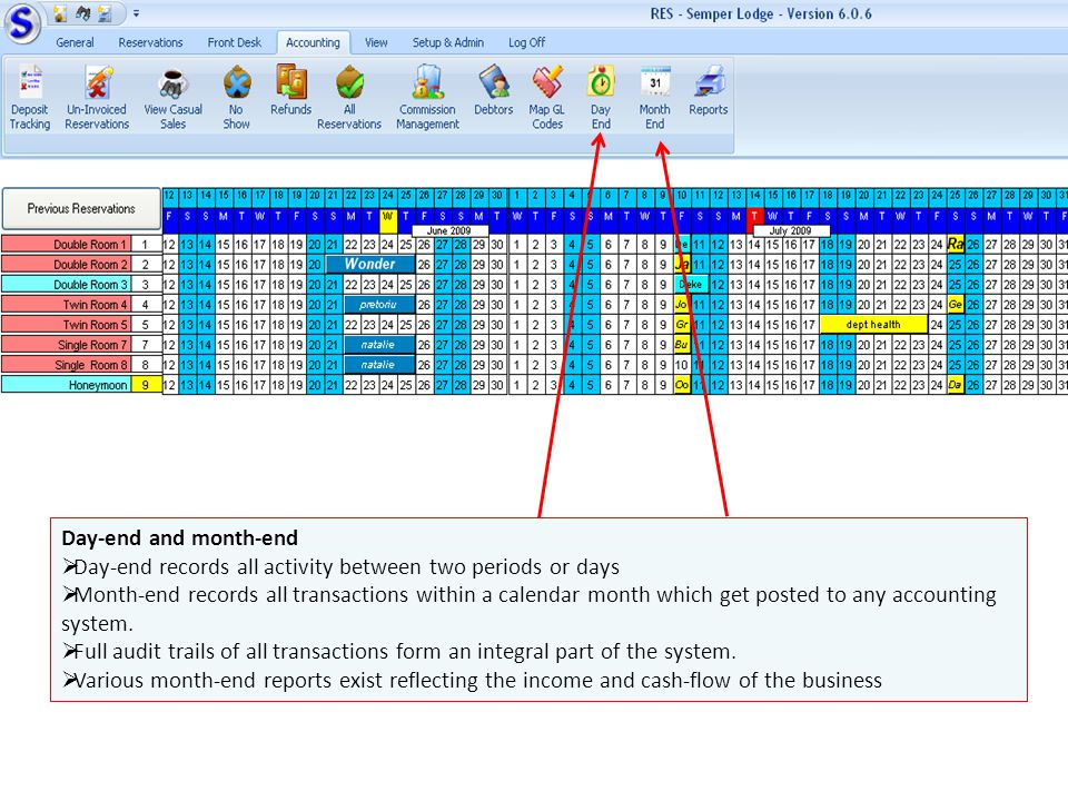 Day-end and month-end Day-end records all activity between two periods or days.
