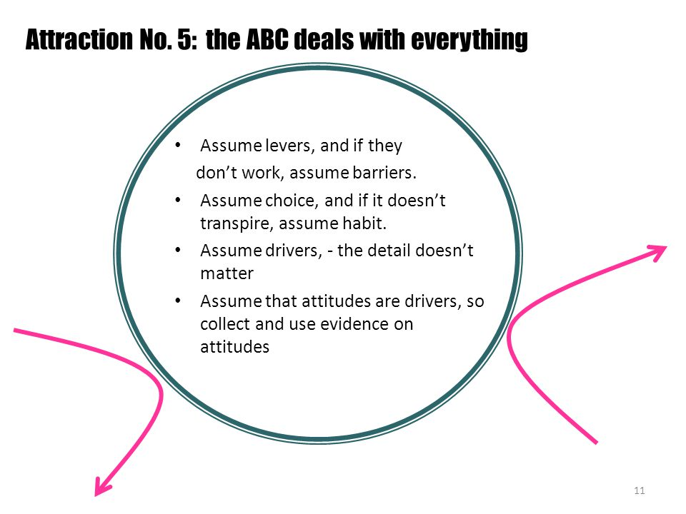 Attraction No. 5: the ABC deals with everything