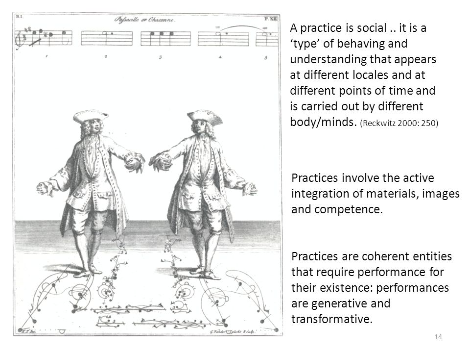 A practice is social .. it is a 'type' of behaving and understanding that appears at different locales and at different points of time and is carried out by different body/minds. (Reckwitz 2000: 250)