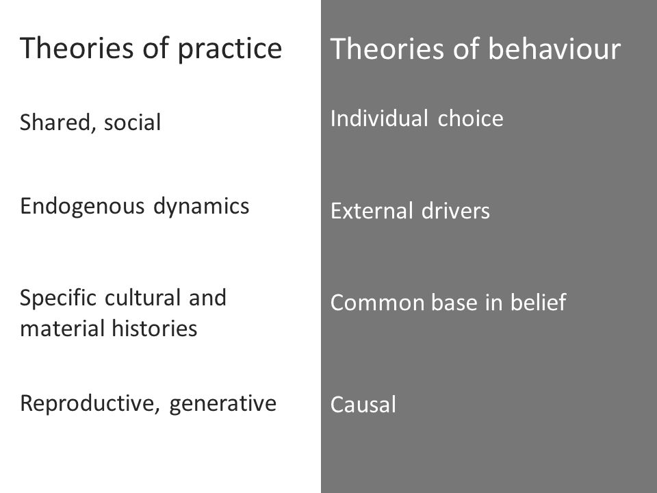 Theories of behaviour Theories of practice Individual choice