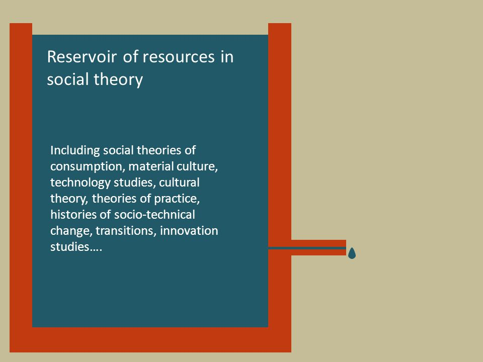 Reservoir of resources in social theory