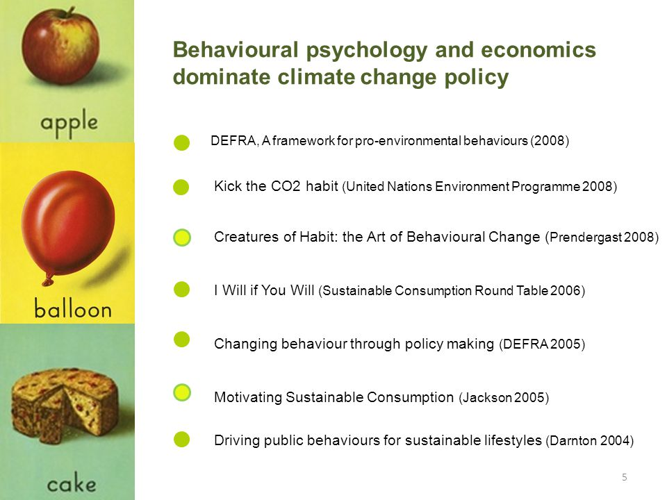 Behavioural psychology and economics dominate climate change policy