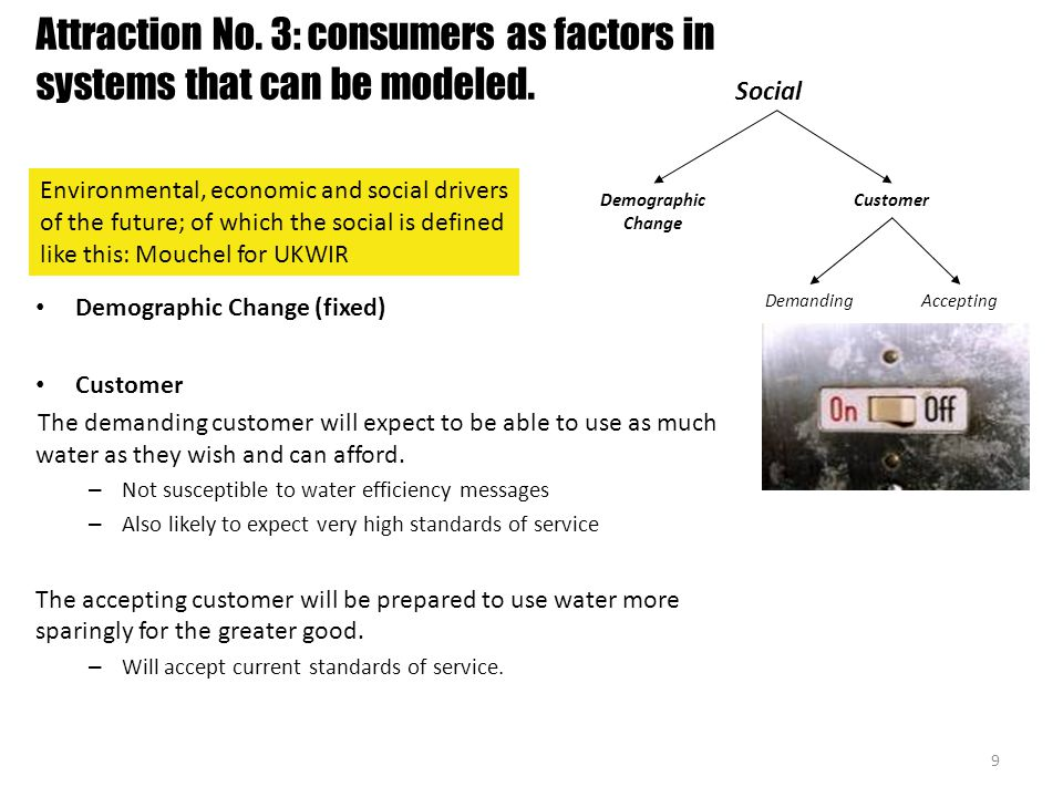 Attraction No. 3: consumers as factors in systems that can be modeled.