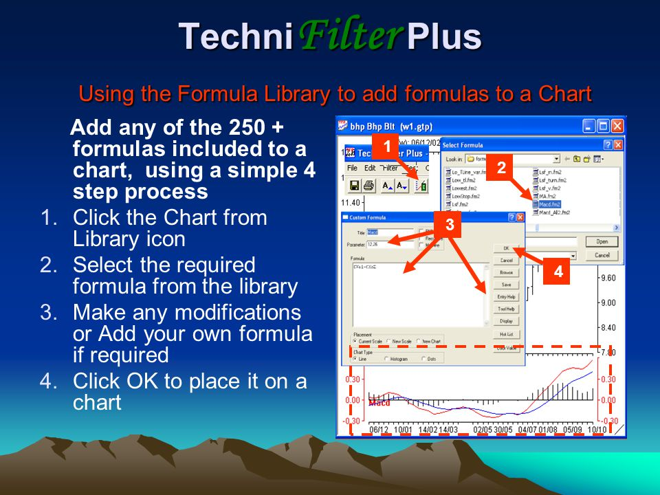 TechniFilter Plus Using the Formula Library to add formulas to a Chart