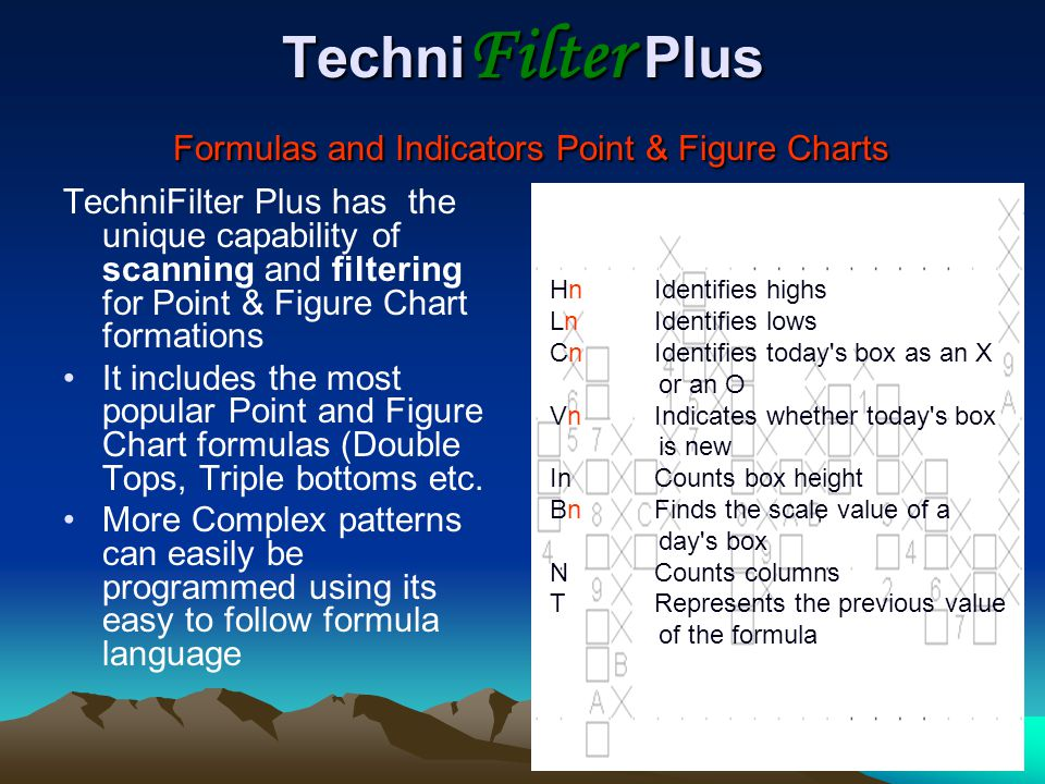 TechniFilter Plus Formulas and Indicators Point & Figure Charts