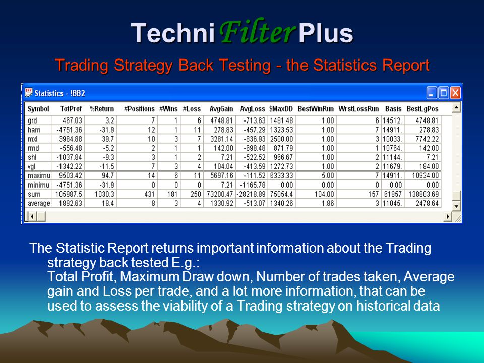 TechniFilter Plus Trading Strategy Back Testing - the Statistics Report