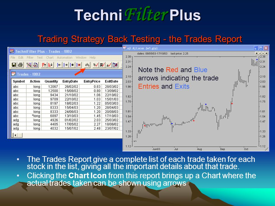 TechniFilter Plus Trading Strategy Back Testing - the Trades Report