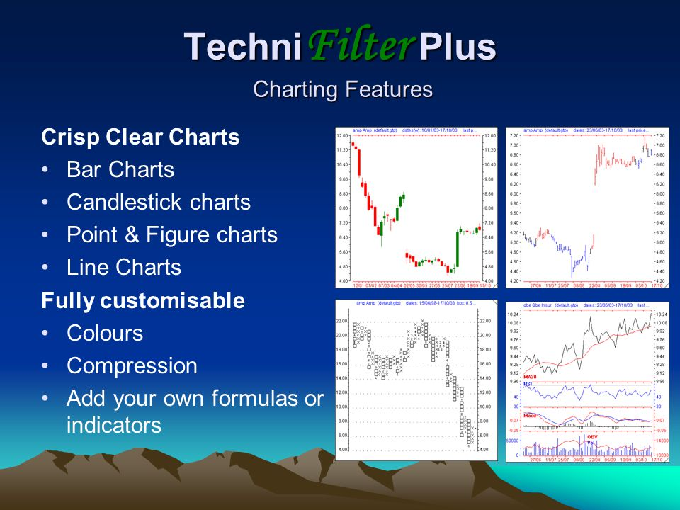 TechniFilter Plus Charting Features