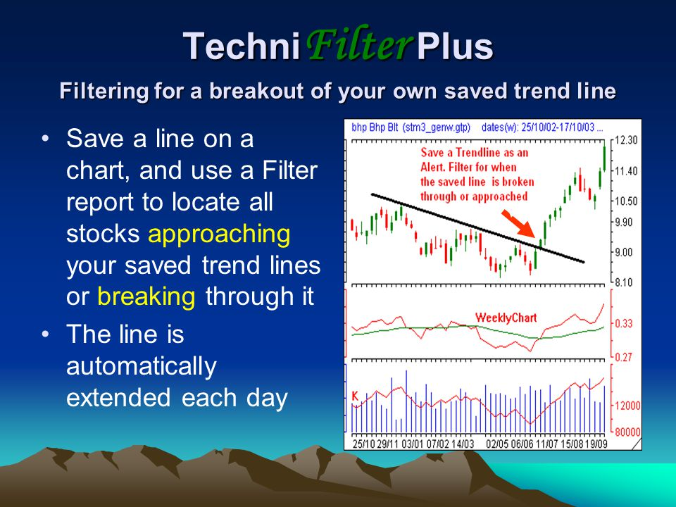 TechniFilter Plus Filtering for a breakout of your own saved trend line