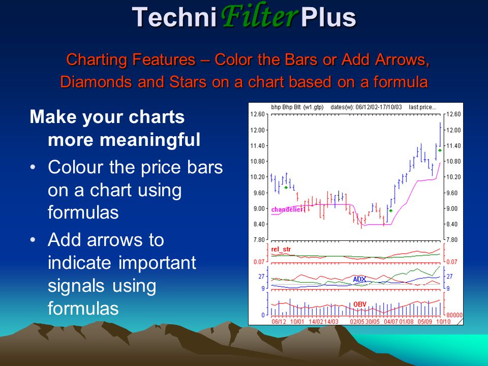 TechniFilter Plus Charting Features – Color the Bars or Add Arrows, Diamonds and Stars on a chart based on a formula