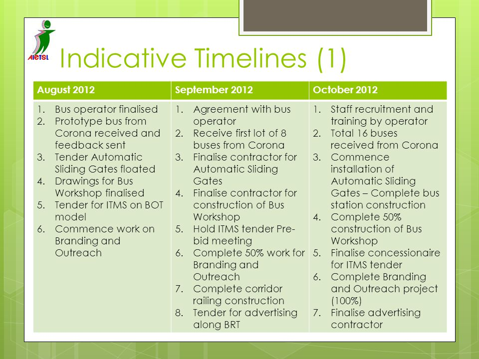 Indicative Timelines (1)