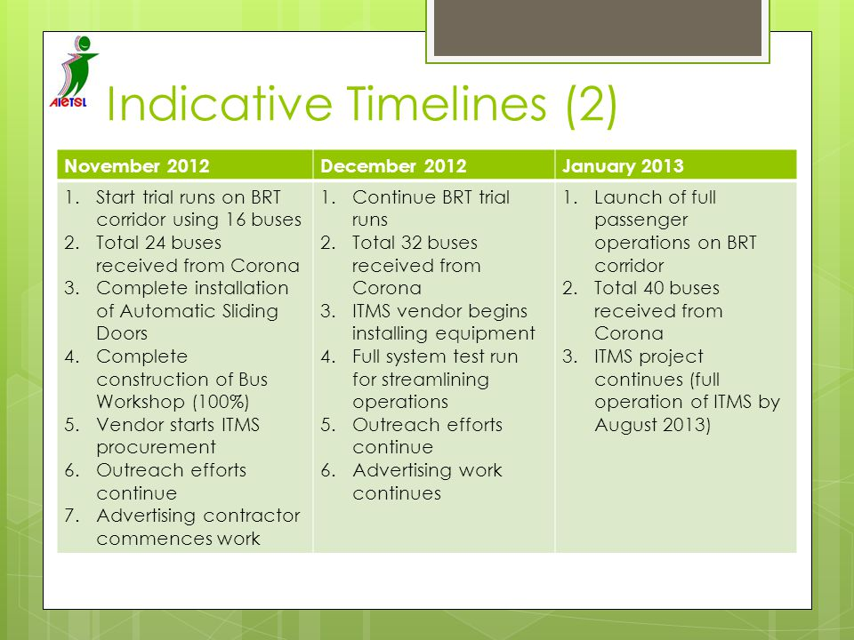 Indicative Timelines (2)