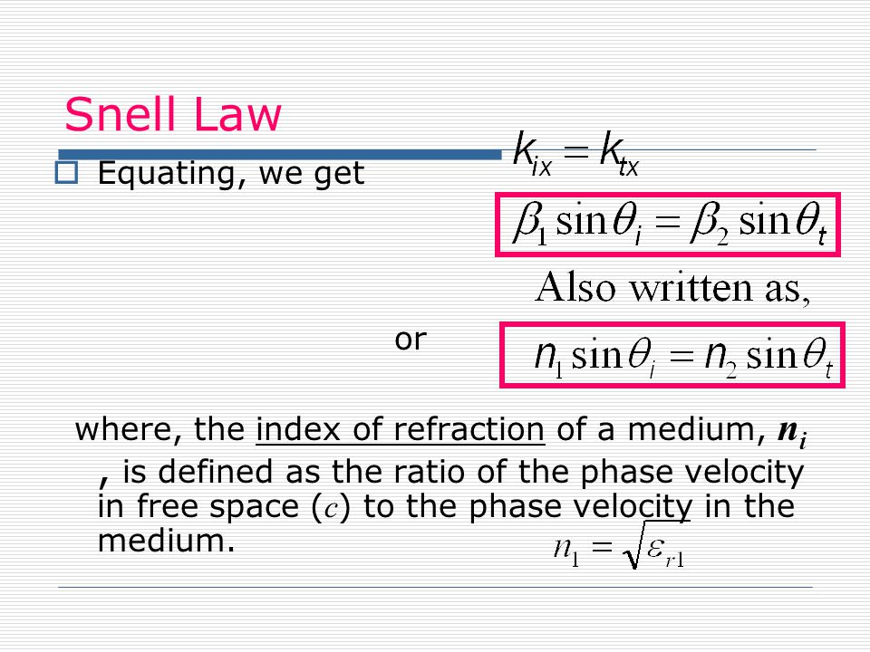 Snell Law Equating, we get or