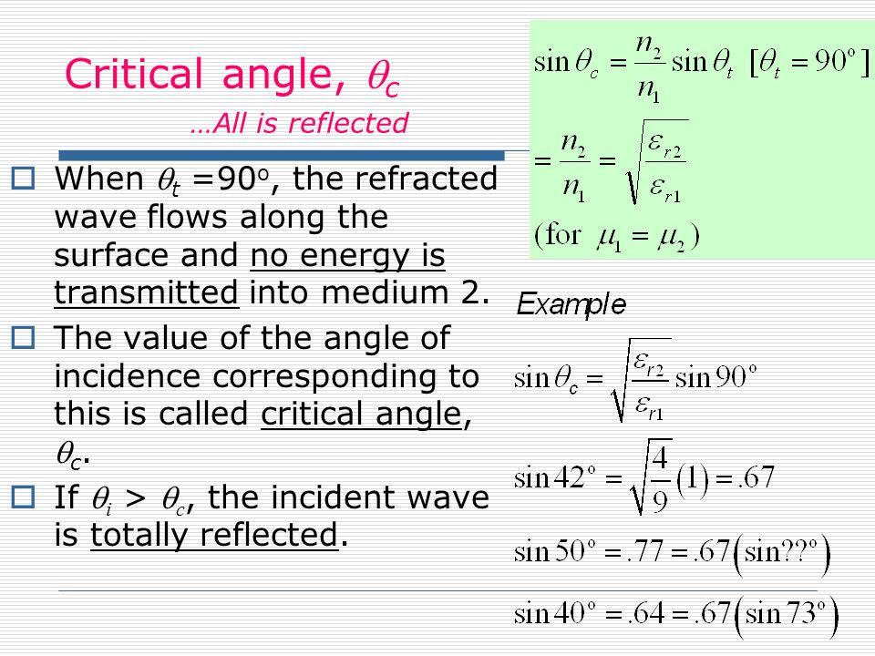 Critical angle, qc …All is reflected