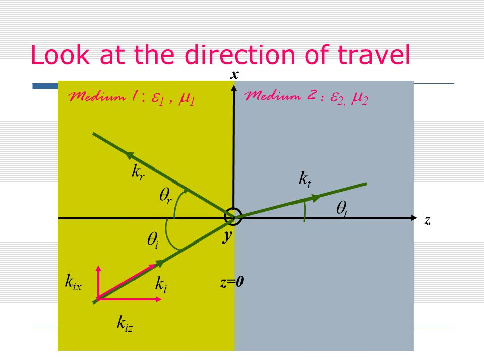 Look at the direction of travel