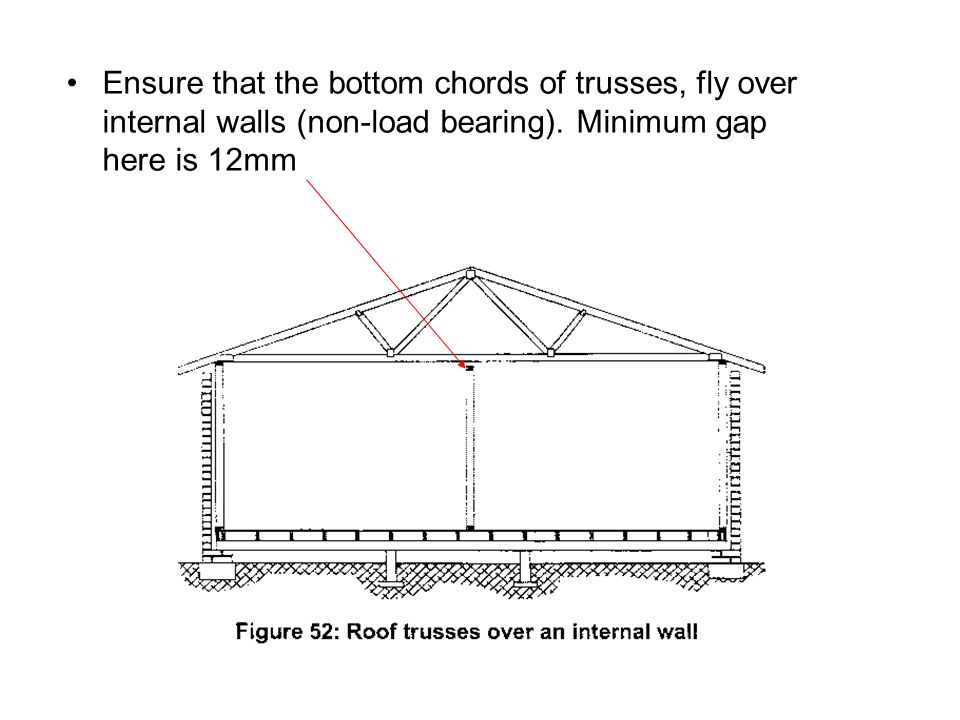 Ensure that the bottom chords of trusses, fly over internal walls (non-load bearing).
