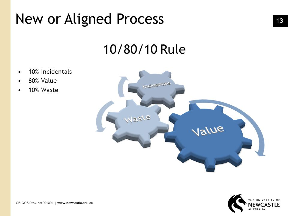 New or Aligned Process Value 10/80/10 Rule Waste Incidentals