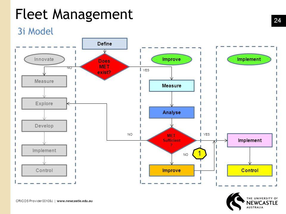 Fleet Management 3i Model 1 Process Improvement March 2000 Define