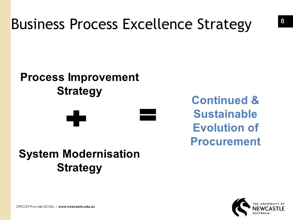 Business Process Excellence Strategy