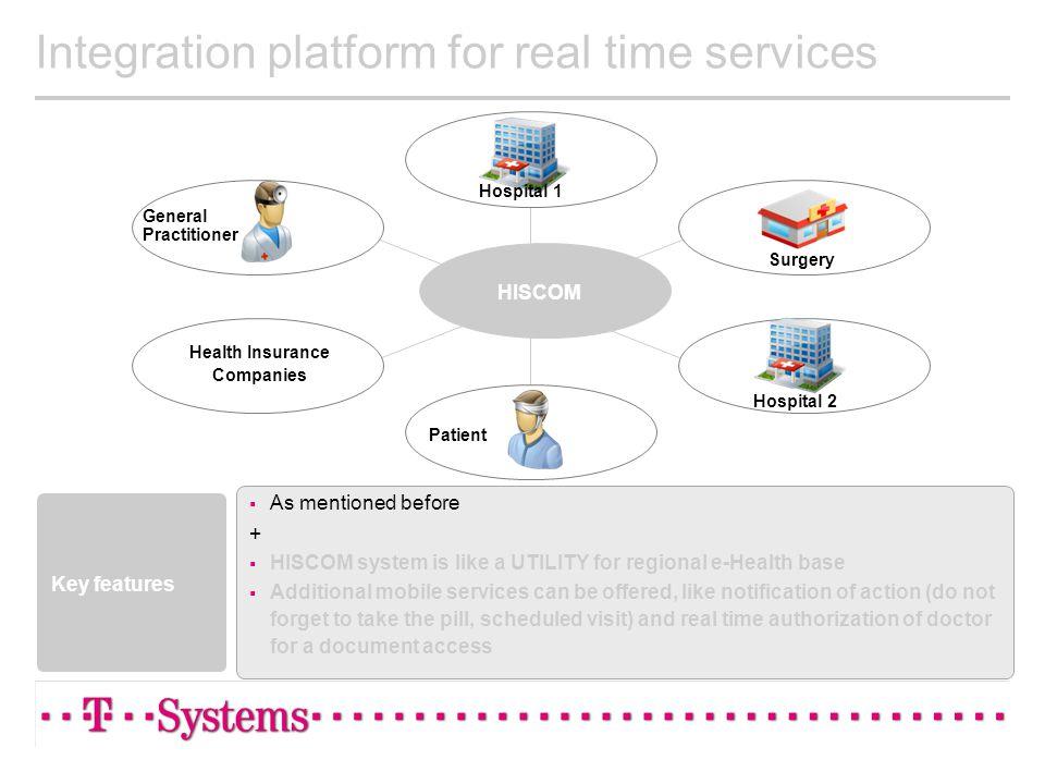 Integration platform for real time services