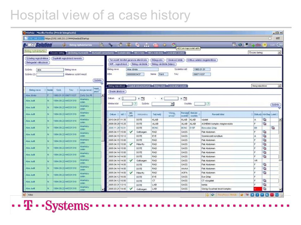 Hospital view of a case history