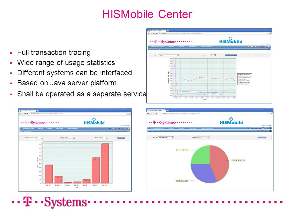 HISMobile Center Full transaction tracing