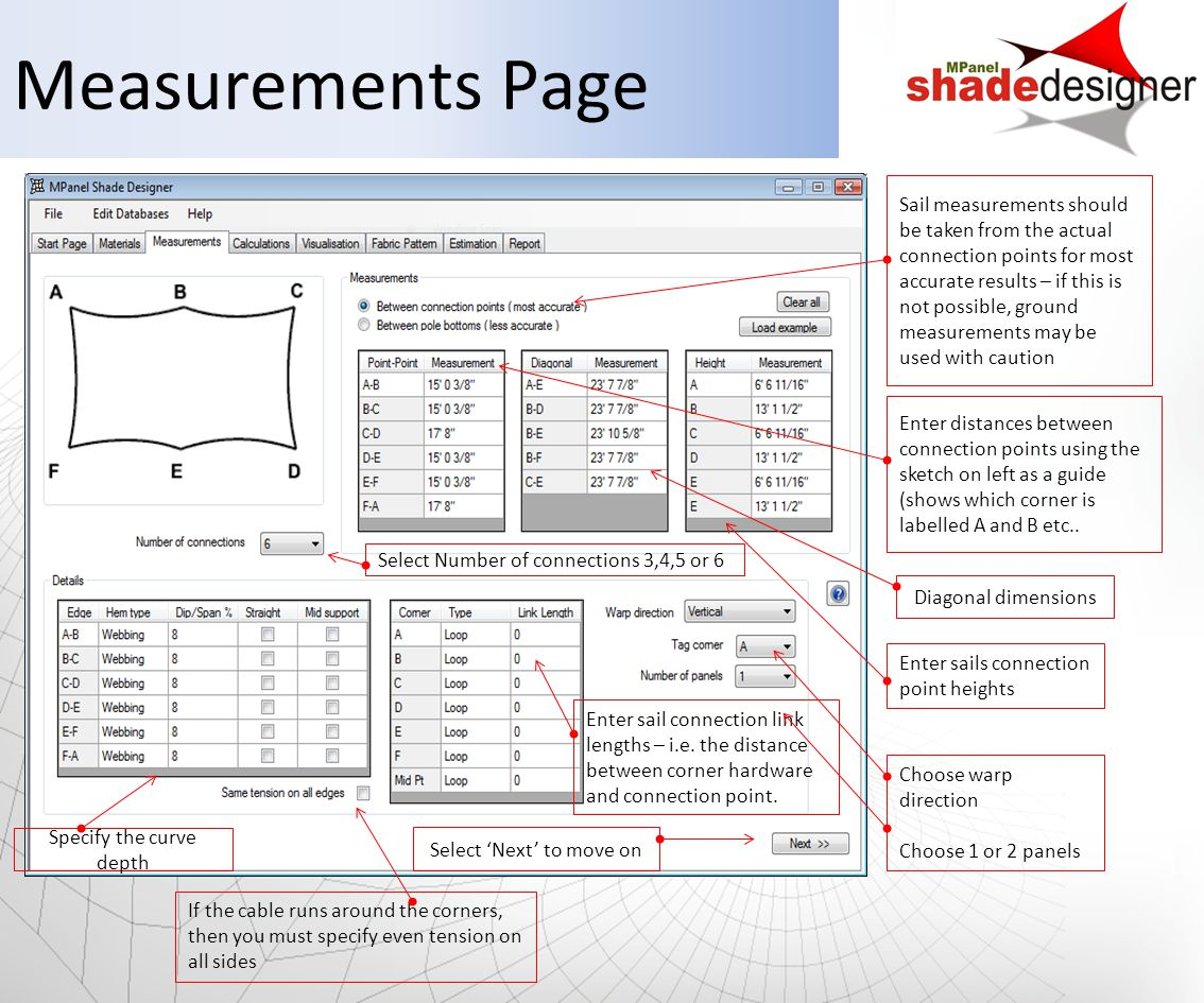 Measurements Page