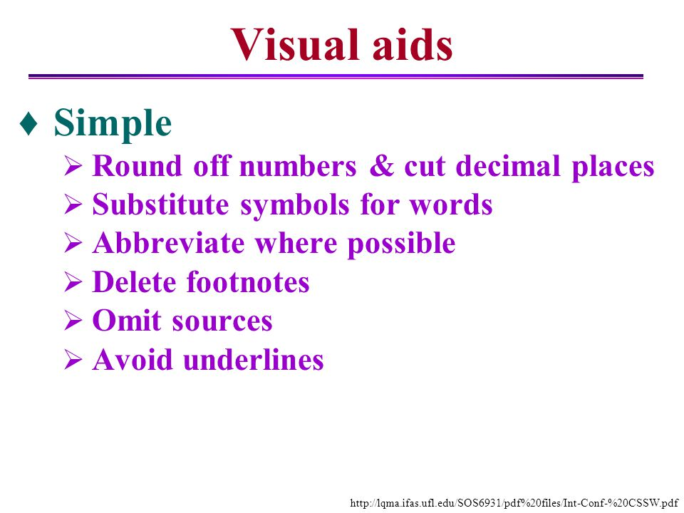 Visual aids Simple Round off numbers & cut decimal places
