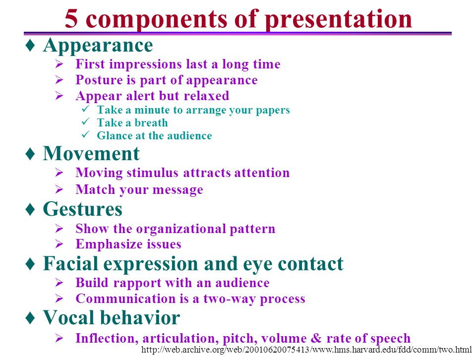 5 components of presentation