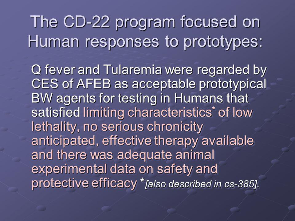 The CD-22 program focused on Human responses to prototypes: