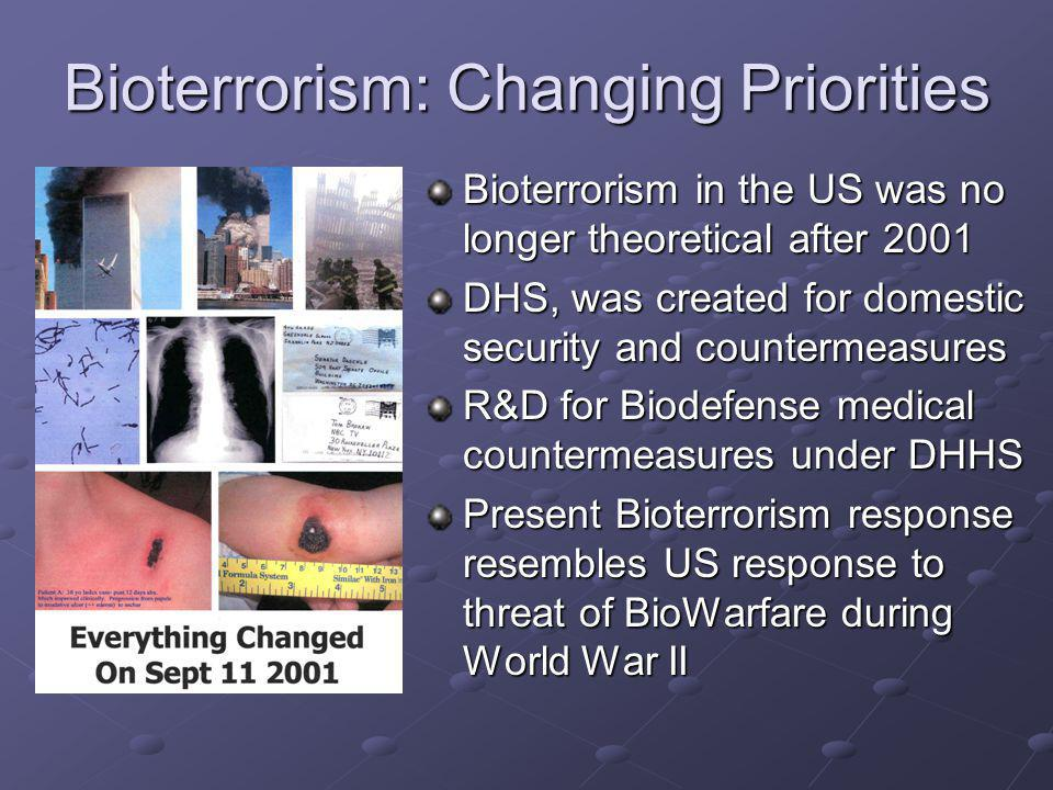 Bioterrorism: Changing Priorities