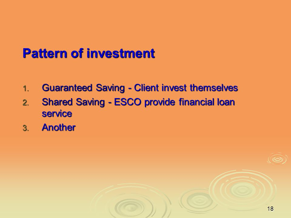 Pattern of investment Guaranteed Saving - Client invest themselves