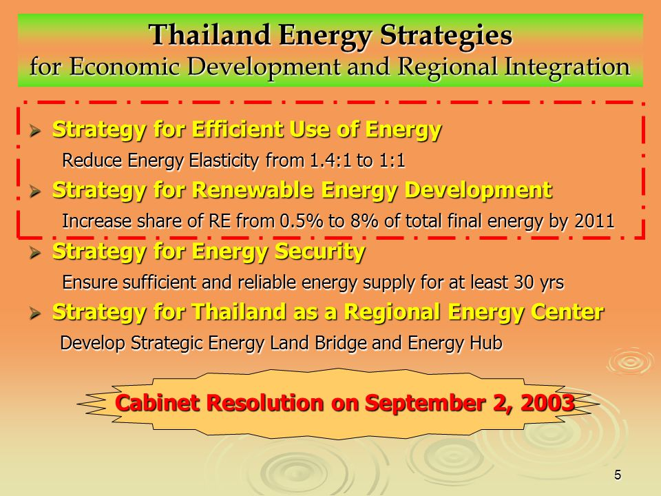 Energy Strategies for Thailand's competition