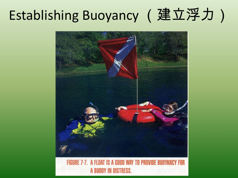 Establishing Buoyancy (建立浮力)
