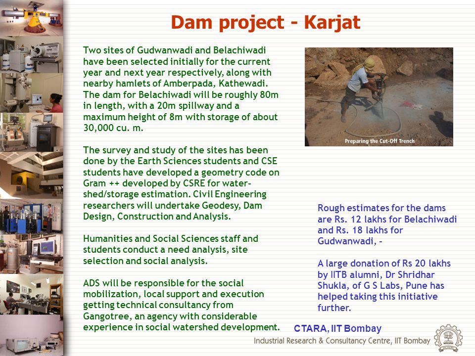 Dam project - Karjat
