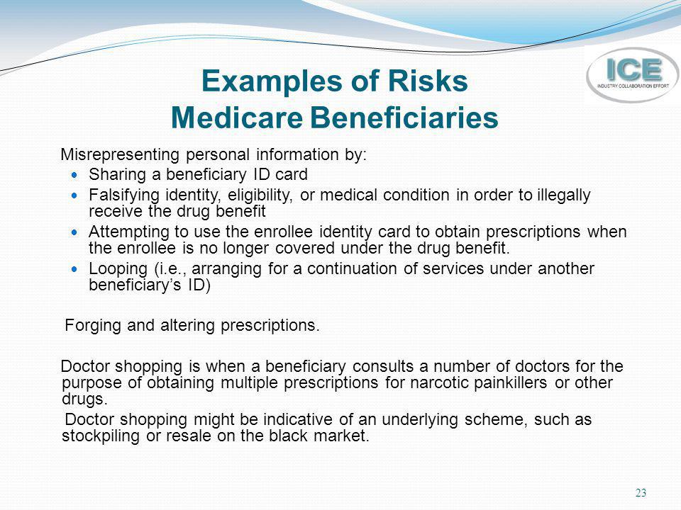 Examples of Risks Medicare Beneficiaries