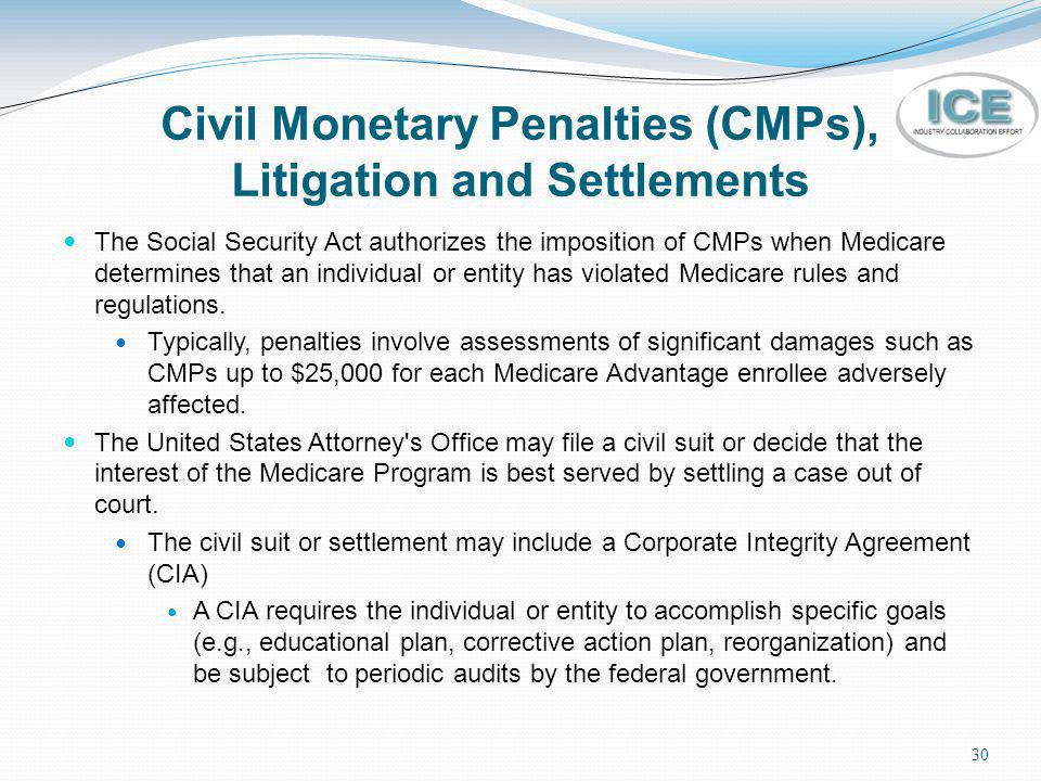 Civil Monetary Penalties (CMPs), Litigation and Settlements