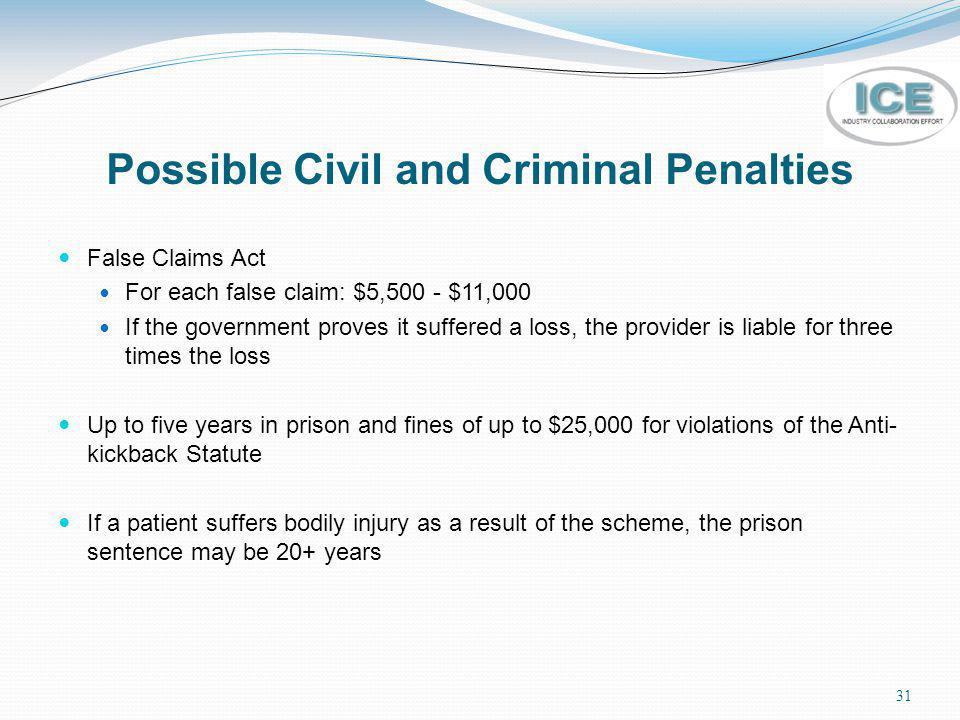 Possible Civil and Criminal Penalties
